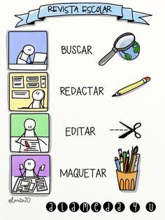 Estructura - revista escolar - Buscar, redactar, editar y maquetar.