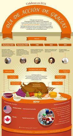 La historia de la acción de gracias en español. Que se celebra desde hace casi 400 años.