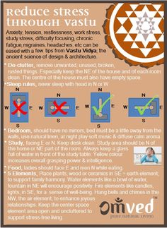 try these simple vastu tips to de-stress!