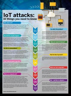 #IoT Attacks, Read⏩https://www.scmagazine.com/iot-attacks-10-things-you-need-to-know/article/629639/ … …[via .@evankirstel .@SCMagazine .@evanderburg] #CyberSecurity #Datasec