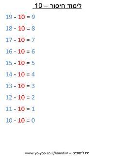 דף צביעה לפי מספרים Math Equations