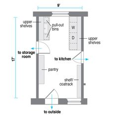 Delightful Floor Plan Of Combination Laundry Room Mud Room...like The General Concept  Of