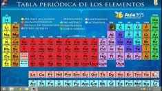 Tabla periodica interactiva hd tabla periodica dinamica tabla tabla periodica interactiva hd tabla periodica dinamica tabla periodica completa tabla periodica elementos tabla periodica groups tabla periodi urtaz Images