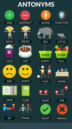 English vocabulary, antonyms Learning English 2019 Englisch Vokabeln, Antonyme Englisch lernen 2019 My Favorite Pin (Visited 27 times, 1 visits today) Learning English For Kids, Teaching English Grammar, English Lessons For Kids, English Writing Skills, Kids English, English Vocabulary Words, Learn English Words, English Language Learning, English English