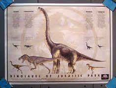 Intergalactic Trading Company - Product: Jurassic Park Dinosaur Poster