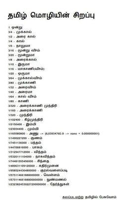 Tamil measuring units