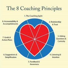 8 #Coaching #Princip