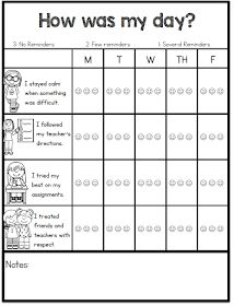 Individual Behavior Chart Freebies - Individual Behavior Chart Freebies Sarah's First Grade Snippets: Individual Behavior Chart Freebies Positive Behavior Chart, Good Behavior Chart, Behavior Chart Printable, Positive Behavior Management, Behavior Rewards, Behavior Plans, Student Behavior, Kids Behavior, Classroom Management
