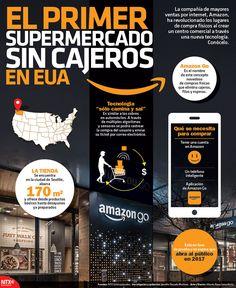 ¿Te imaginas un supermercado sin cajeros? Pues ya es posible, conócelo en la #Infographic