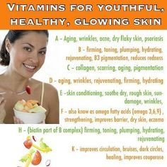 Vitamins For Youthful, Healthy, Glowing Skin