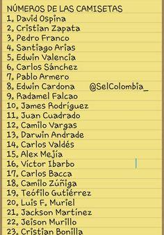 RT Números oficiales de las camisetas de los 23 convocados #CopaAmerica #VamosColombia