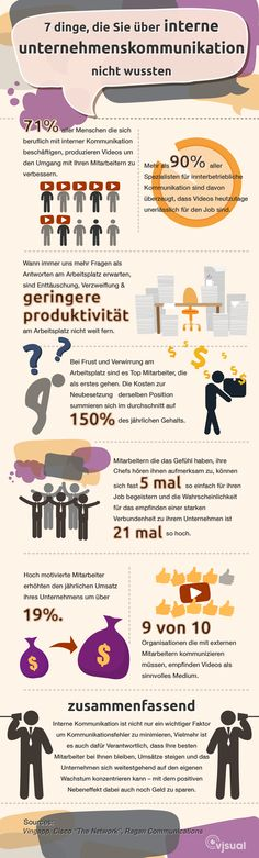 Infographik von vjsual erstellt. Blog : http://vjsual.com/de/category/blog_de