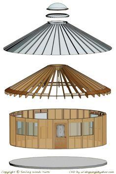 Cette yourte proposée par Smiling Woods Yurts est fabriquée sur le principe de l'ossature bois...