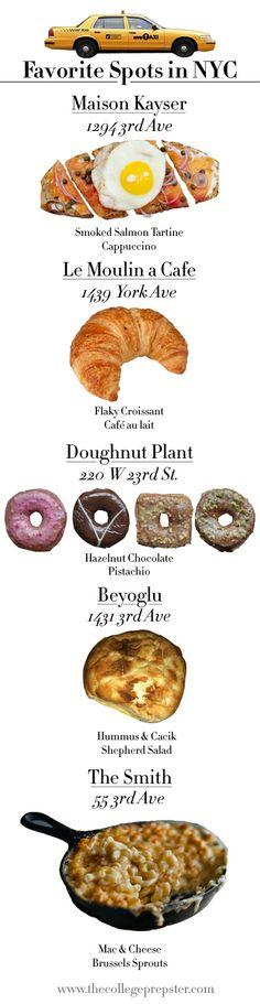 Favorite Food Spots in NYC