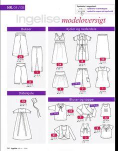 Modeloversigt_Ingelise 2008_04