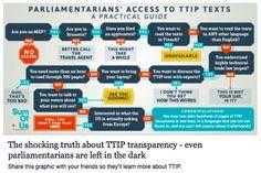 TTIP und CETA sind eine Gefahr für Demokratie, den Rechtsstaat, Umwelt-, Arbeitnehmer- und Verbraucherschutz. Jetzt dagegen unterzeichnen!