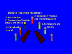 Debate as another resource