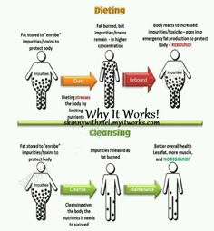 Wrap Yourself Skinny-all natural body wrap.