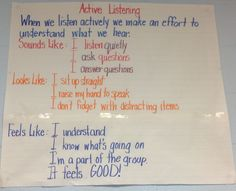 listening | ... chart of what active listening sounds like looks like and feels… Active Listening, Listening Skills, Listen To Reading, Close Reading, Behavior Management, Classroom Management, Teaching Strategies, Teaching Ideas, Nonviolent Communication