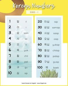 Learn Korean Numbers at Lingoh. - Learn Korean Numbers at Lingoh. Learn Basic Korean, How To Speak Korean, Korean Words Learning, Korean Language Learning, Korean Phrases, Korean Quotes, Korean English, English English, English Grammar