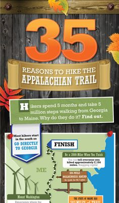 35 Reasons to Hike the Appalachian Trail - This has been a dream of mine since I was a kid.
