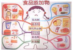 1日に80種類もの添加物を食べる私達日本人…