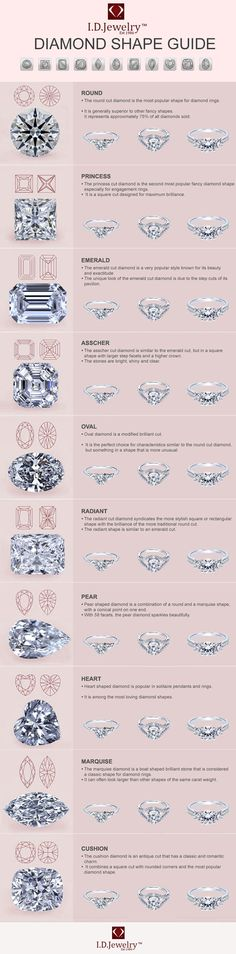 Diamond Jewelry Interesting Diamond Shape Guide Infographic by ID Jewelry LLC. - Diamond Shapes Guide for beginners is a great resource to learn about different diamond options available. Share this infographic it can help others. Crystals And Gemstones, Stones And Crystals, Gems Jewelry, Fine Jewelry, Jewellery Earrings, Jewellery Box, Diamond Rings, Diamond Jewelry, Do It Yourself Fashion