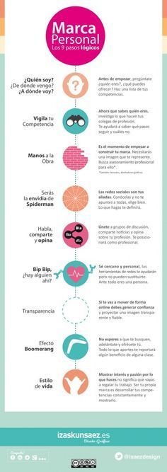 Infographic // infografía // personal Branding // Marca personal.