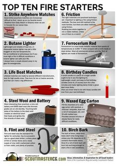 Top Ten Fire Starters outdoors fire camping camp diy diy ideas easy diy campfire tips life hacks life hack vacations camping hacks families survival Wilderness Survival, Camping Survival, Camping And Hiking, Outdoor Survival, Survival Prepping, Emergency Preparedness, Survival Gear, Survival Skills, Camping Gear