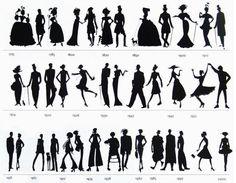 Deel 1: Geschiedenis van kleding & mode! | P.S. door Sanne www.wearefashion.nl