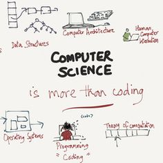 Teaching kids to code - includes 40 sites (at bottom), both free and $ - resource for our summer TECH camp.