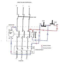 direct online starter dol starter wiring diagram electrical rh pinterest com control wiring diagram of dol starter circuit diagram of dol starter