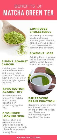 12 Unbelievable Benefits of Matcha Green Tea