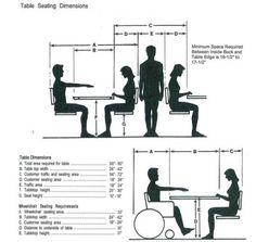 New Design Cafe Restaurant Booth Seating Ideas Restaurant Booth Seating, Cafe Seating, Modern Restaurant, Restaurant Interior Design, Restaurant Bar, Restaurant Chairs, Restaurant Floor Plan, Bakery Interior, Bar Table Design