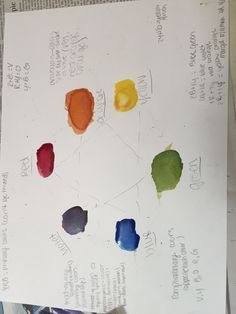 color wheel notes 4/21