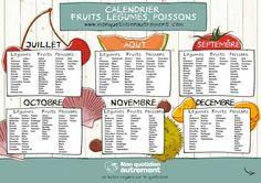 calendrier-fruits-legumes-et-poissons