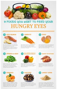 Info's : Eye Health Problems and Discover the Best Foods for Eye Health A well balanced healthy diet results in healthy eyes. Eating the right foods maintains eye health and often prevents future problems. Healthy Balanced Diet, Healthy Eating, Keeping Healthy, Clean Eating, Health Tips, Health And Wellness, Health Articles, Women's Health, Health Care