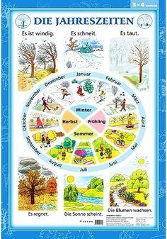 Vokabel-Bilder: die Jahreszeiten (Seasons)