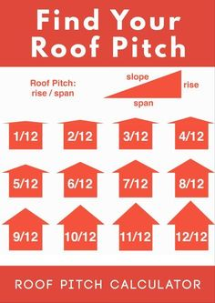 Roof Pitch Calculator Inch Calculator Pitched Roof Building Roof Roof Construction