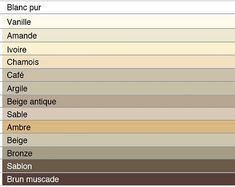 Portes Et Fenetres Boulet Portes Et Fenetres Boulet Bar Chart Chart Bar