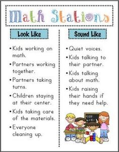 Math Stations expectations...would be good to make something like this into an anchor chart with the kiddos.