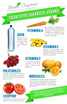 Alimentos para cuidar la piel this infographic is about the benefits and health importance a of the various vitamins available in different fruits and vegetables. Healthy Tips, Healthy Eating, Healthy Recipes, Healthy Food, Different Fruits And Vegetables, Health And Wellness, Health Fitness, Salud Natural, International Recipes
