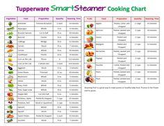 Steamer tips