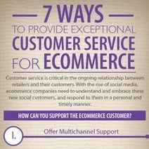 How to Provide #CustomerService for #Ecommerce [Infographic]