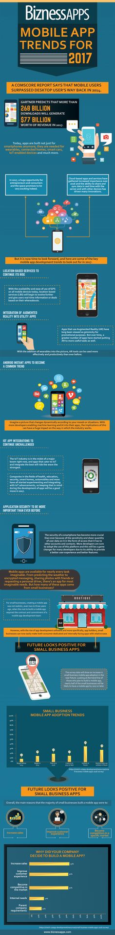 Most Important Trends For Mobile Apps To Watch In 2017 - #infographic