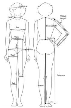 Imagini pentru sewing measurements worksheet