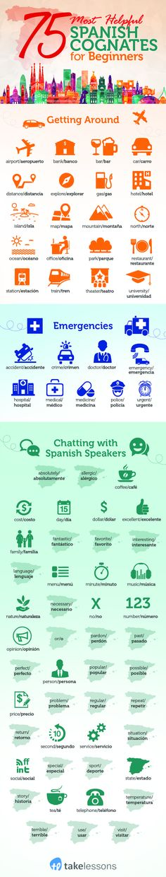 75 Most Helpful Spanish Cognates You Need to Know | TakeLessons