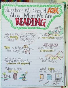 Important reading strategies and questions to ask yourself while reading. It is important for students to understand basic concepts of text and story elements. It helps to stimulate their writing creativity. Reading Lessons, Reading Activities, Reading Skills, Teaching Reading, Guided Reading, Reading Tips, Math Lessons, Shared Reading, Teaching Ideas