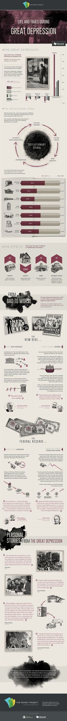 Life And Times During The Great Depression Infographic. Topic: economy, economics