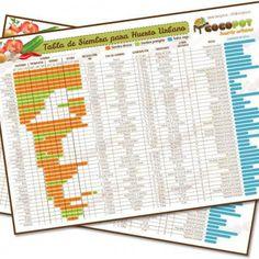 calendario de siembra, cosecha y riego para huerto urbano, con útiles datos como el tamaño de maceta según la cantidad de sustrato necesario para cada variedad o el tipo de siembra a realizar. consulta rápidamente qué puedes sembrar en cada época del año